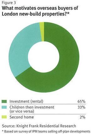 http://investinplc.com/wp-content/uploads/2013/02/35e0f4b573f89002ca3ebfa4248ff98e.jpg